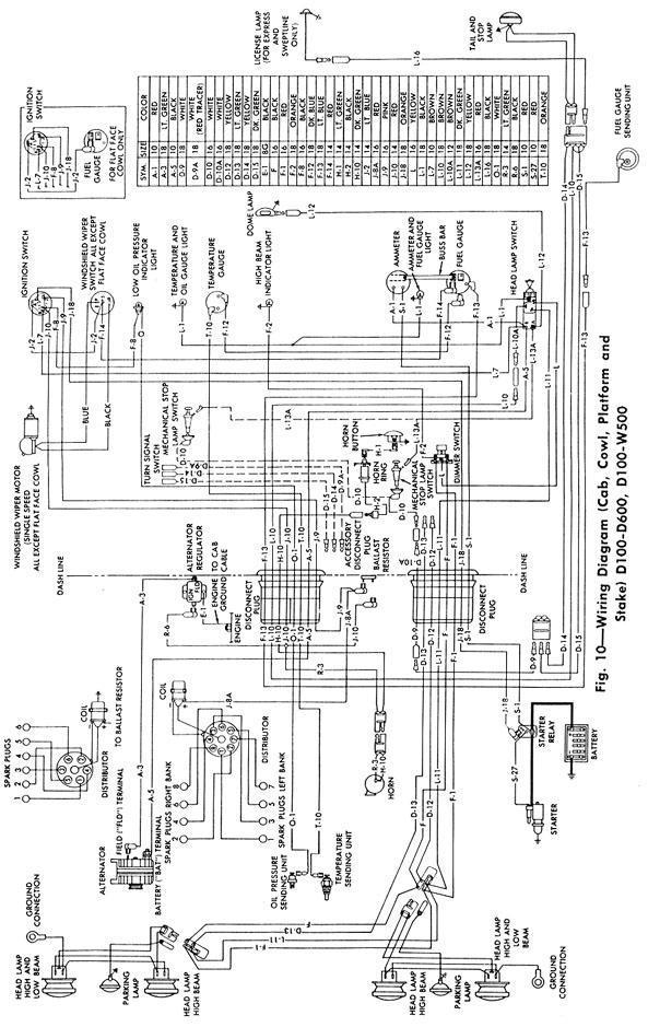 64w200 Wire Diagram